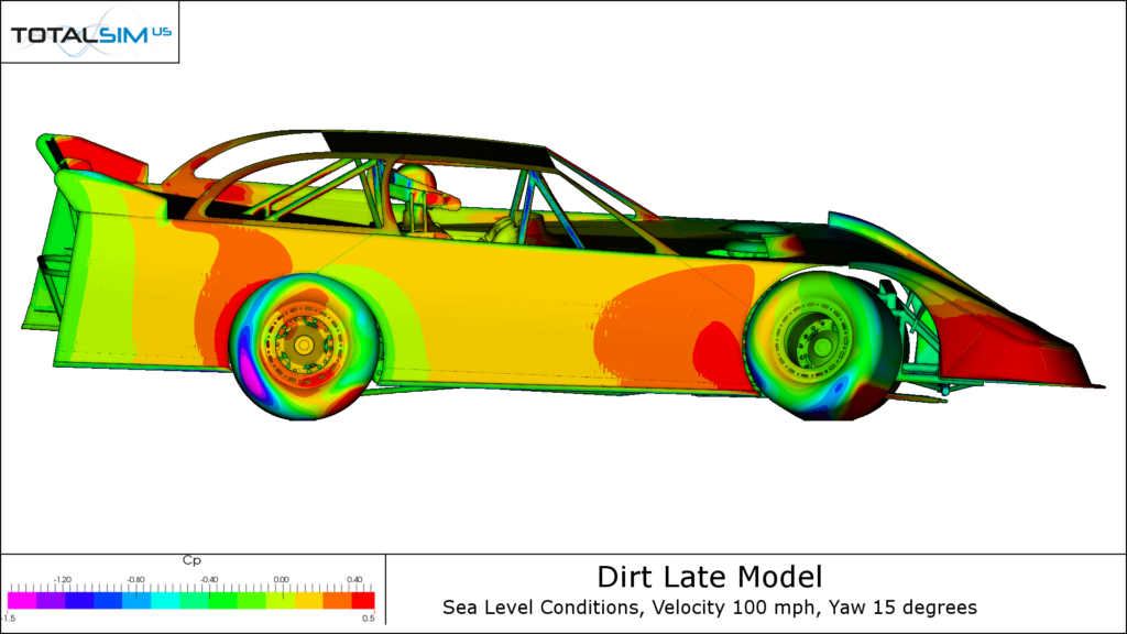 Simulating a Dirt Late Model Racing Car in CFD - News - TotalSim