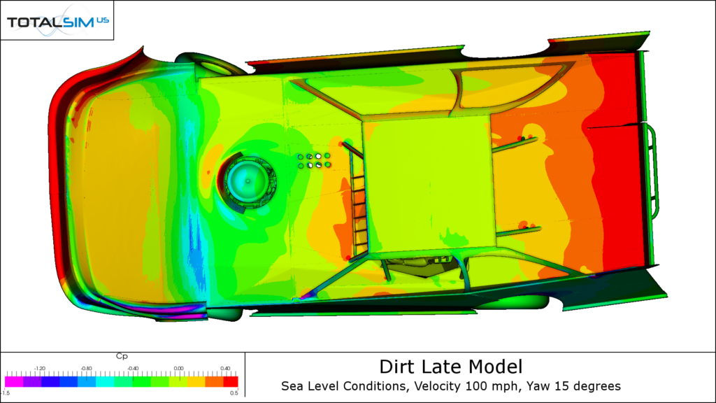 Dirt Racing Car Pressure Plots magnitude