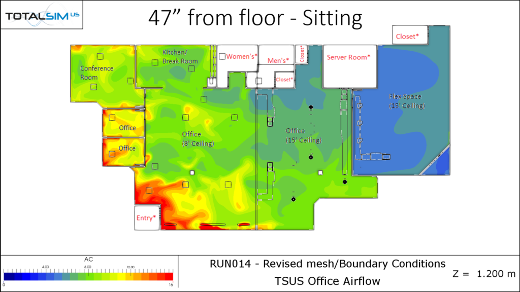 """Air Change Rate 47"""" from the floor"""